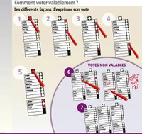 Comment voter valablement ?