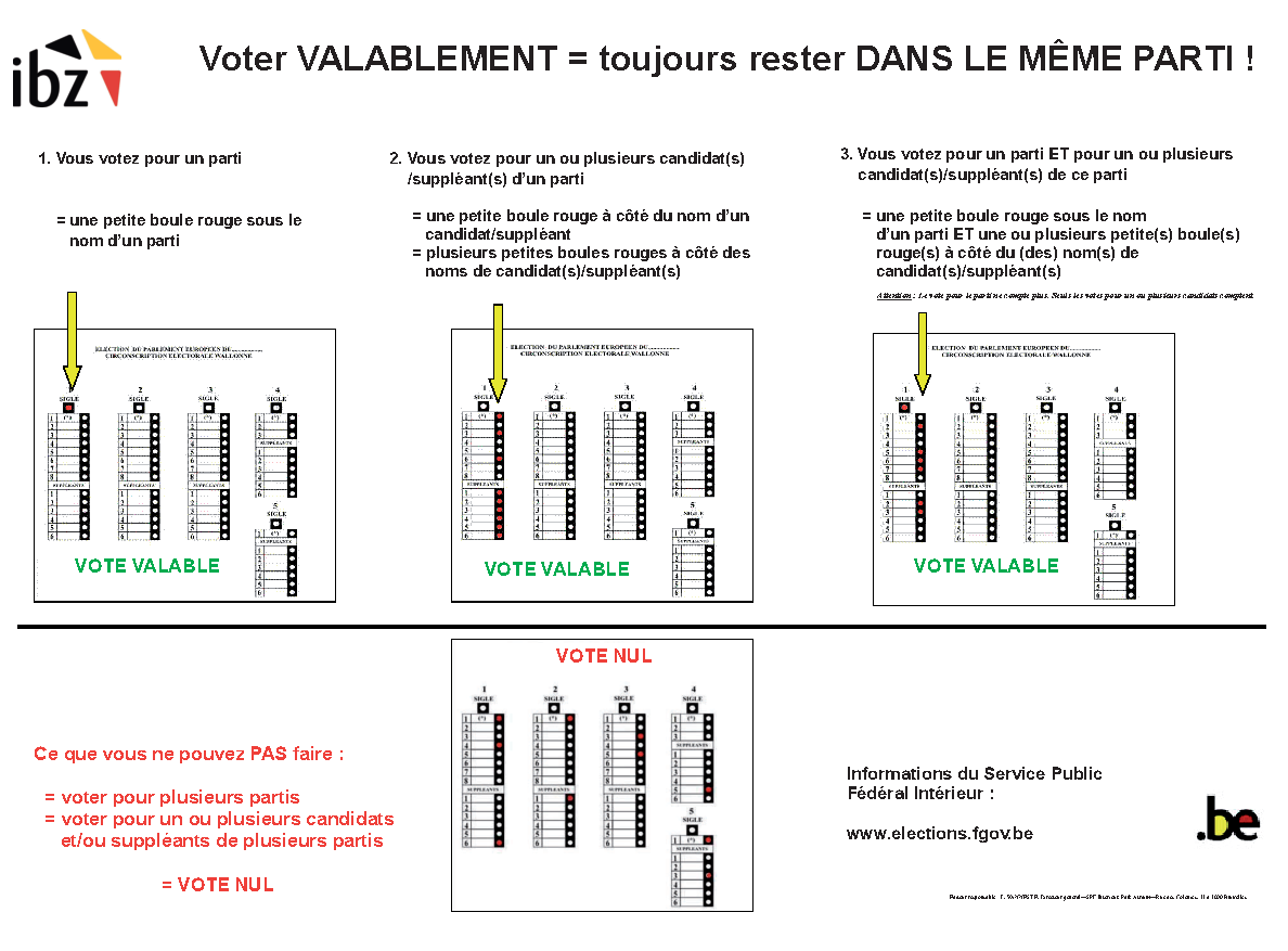 voter valablement 2014